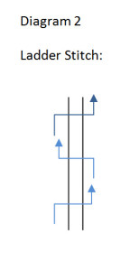 Ruffle Pillow Diagram 2