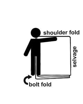 Cut-Diagram