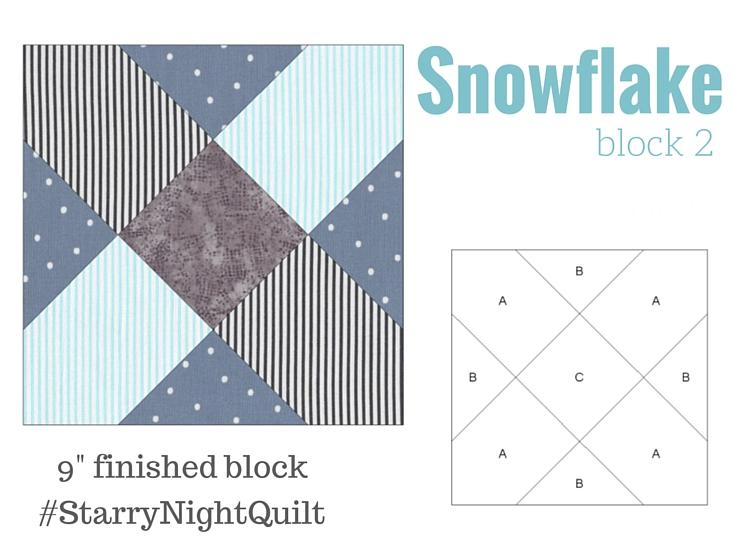 Snowflake Art