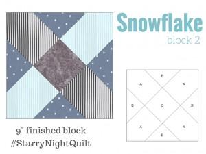 Snowflake-Art