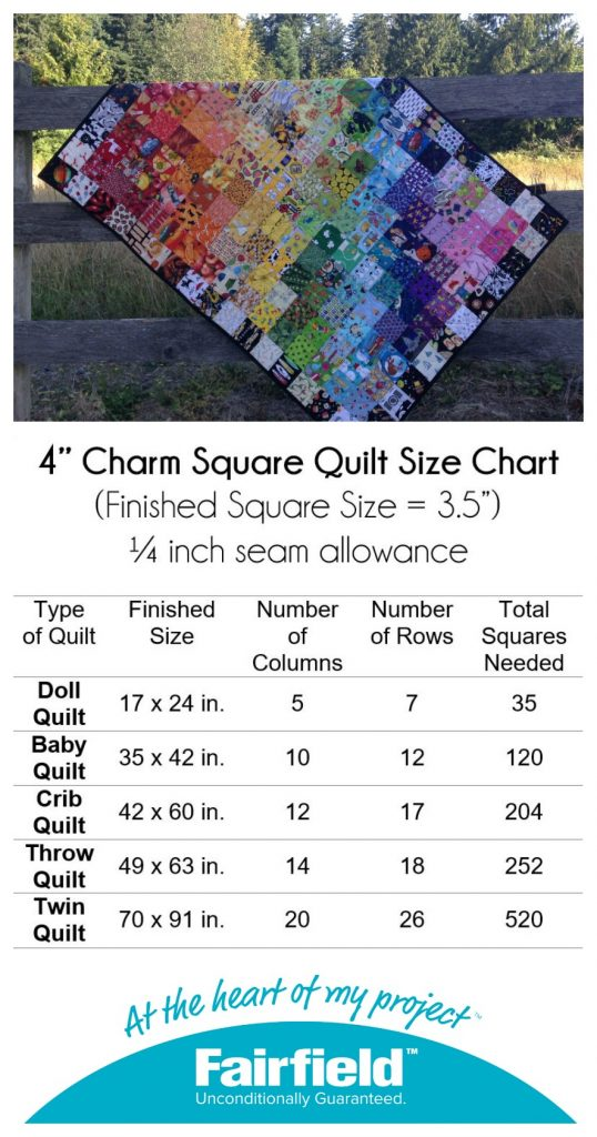 4 inch charm quilt size chart